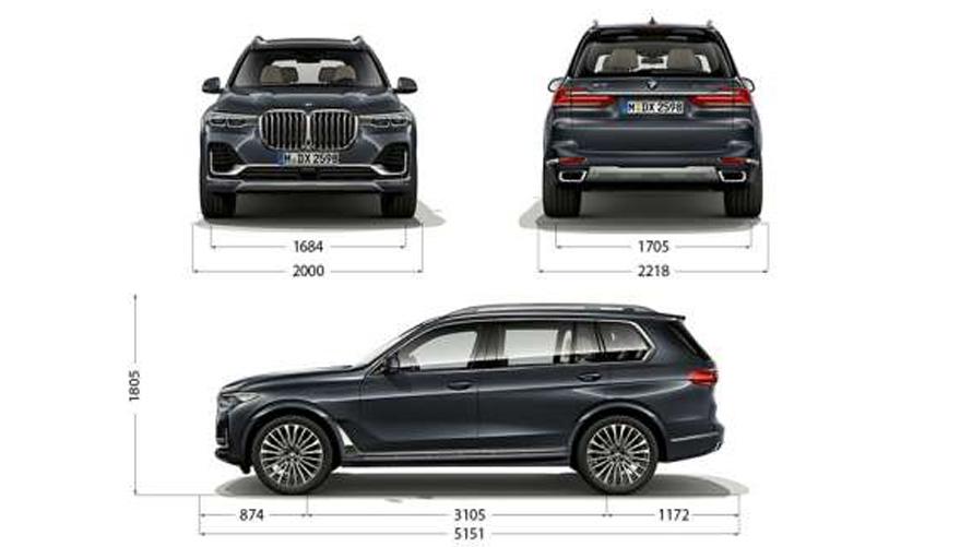 Technische Daten BMW X7 M